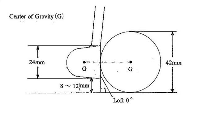 キャッシュインの場合、地面から8〜12ミリ浮いた状態がいいインパクト。インパクトロフトは「0度」が理想だという